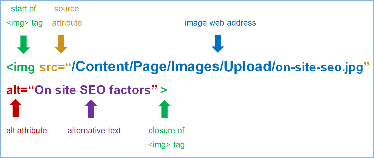 An example of the image tag
